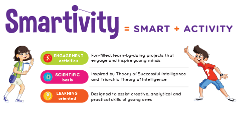 STEM Smartivity.in - A Place For Smarter Learning