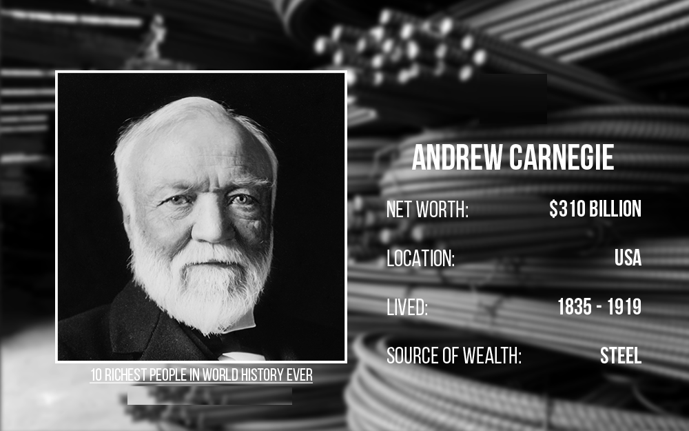 Rules of Success by Andrew Carnegie - World's Richest Man