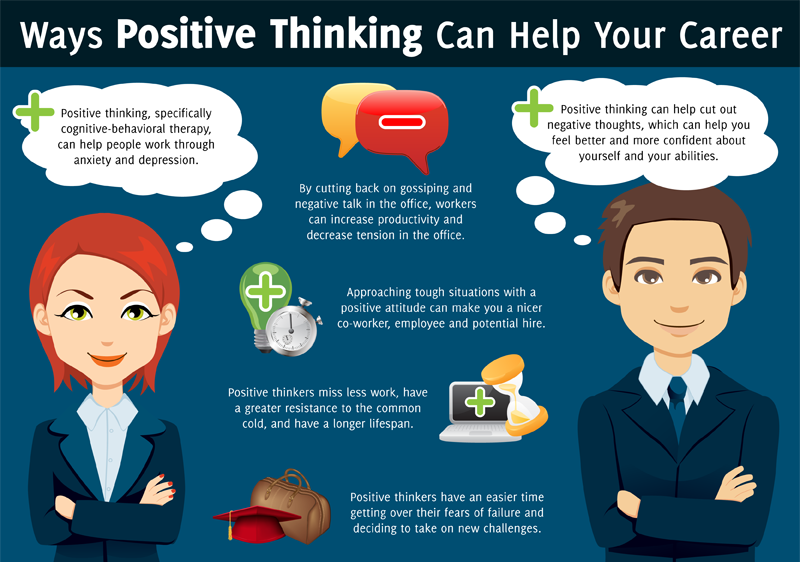 Self-Confidence - Positive-Thinking